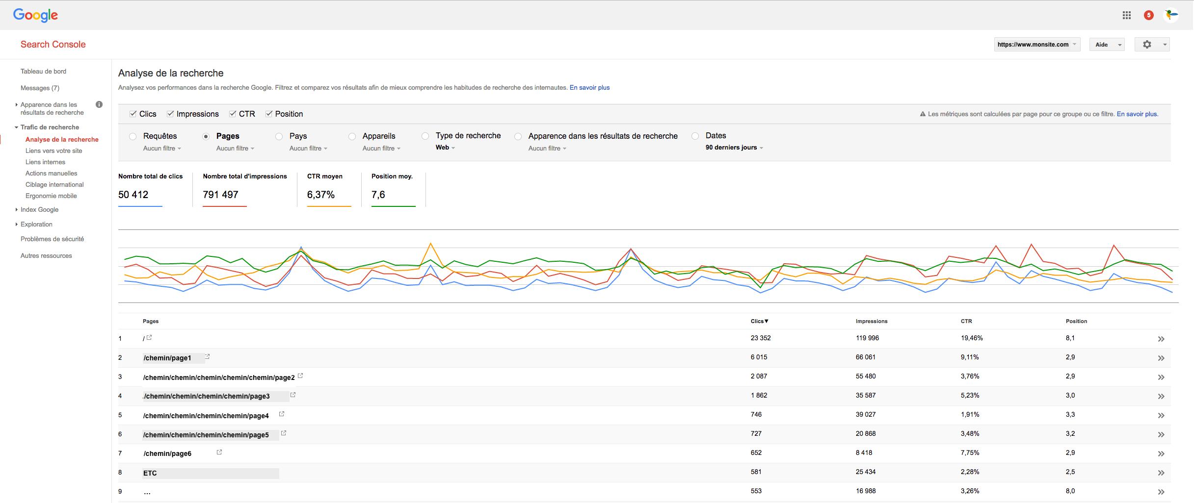 Pages dans Search Console
